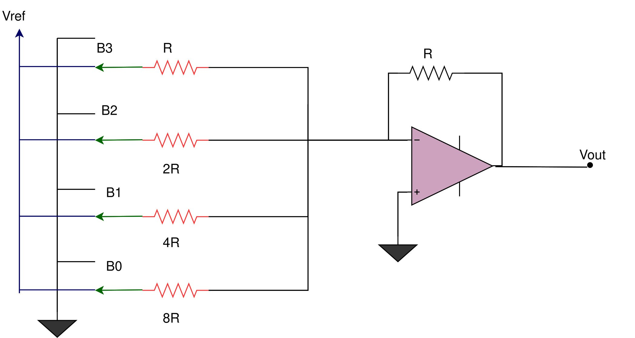 4-bit Binary Weighted Resistor DAC example circuit