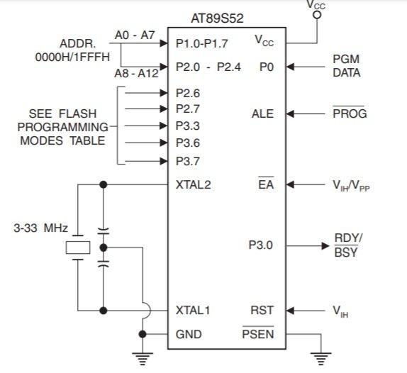 AT89S52 8-bit Microcontroller Programming circuit