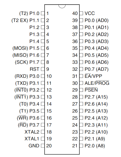 AT89S52 8-bit Microcontroller pinout diagram