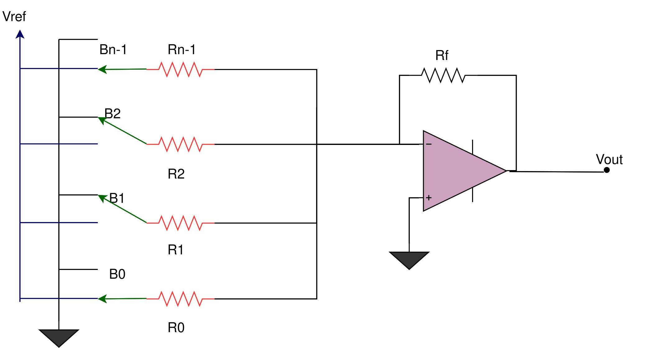 Binary Weighted Resistor DAC circuit