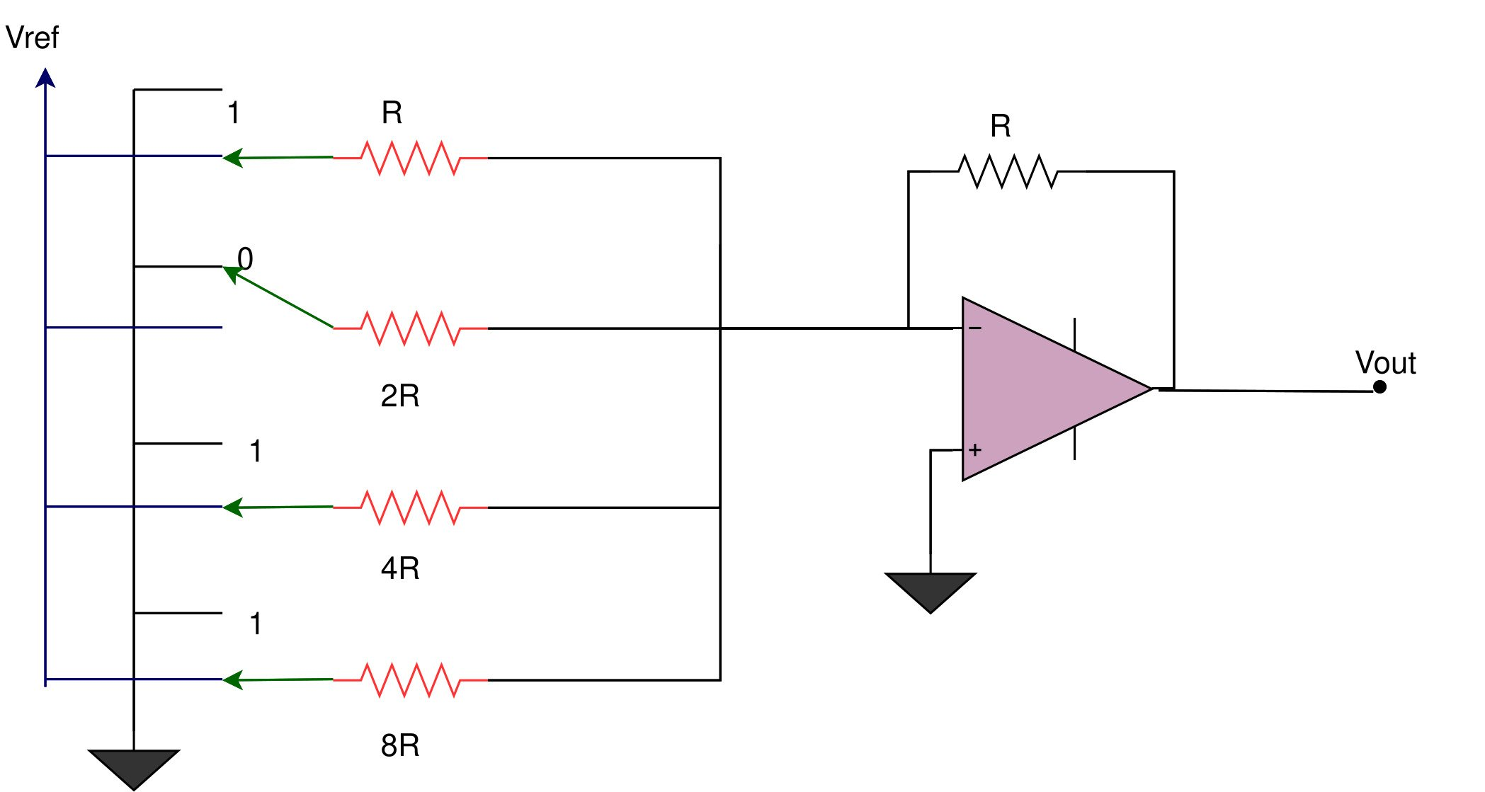 Binary Weighted Resistor DAC example circuit