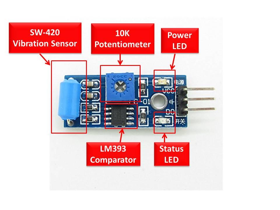 SW-420 Vibration Sensor Module components