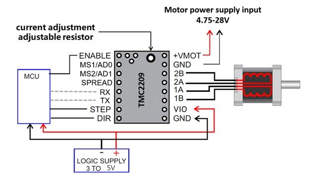 TMC2209 Stepper Motor Driver module interfacing with microcontroller