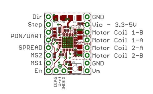 TMC2209 silent step stick pins