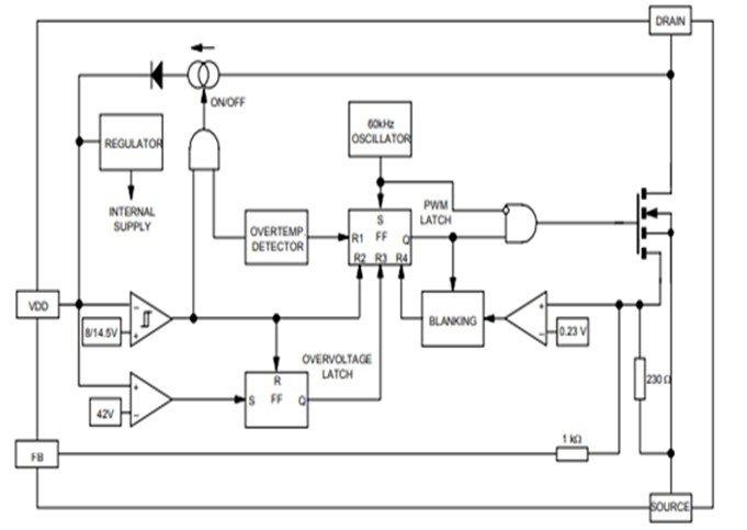 VIPER22A block diagram