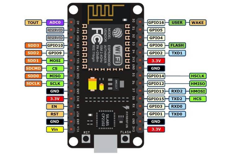 ESP8266 GPIO pins