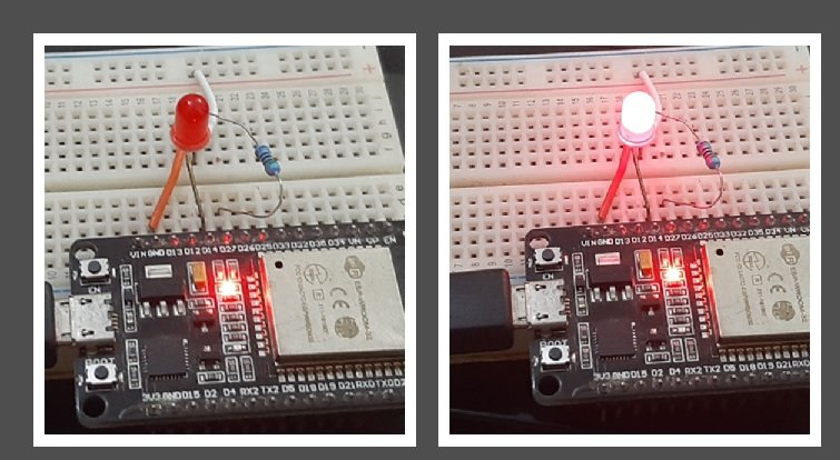 MicroPython Timers ESP32 ESP8266 how to use timers to generate delay