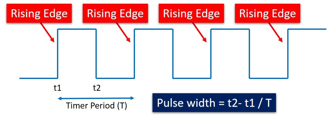 rising edge interrupt micropython