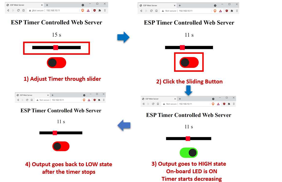 Timer Web Server Project Overview