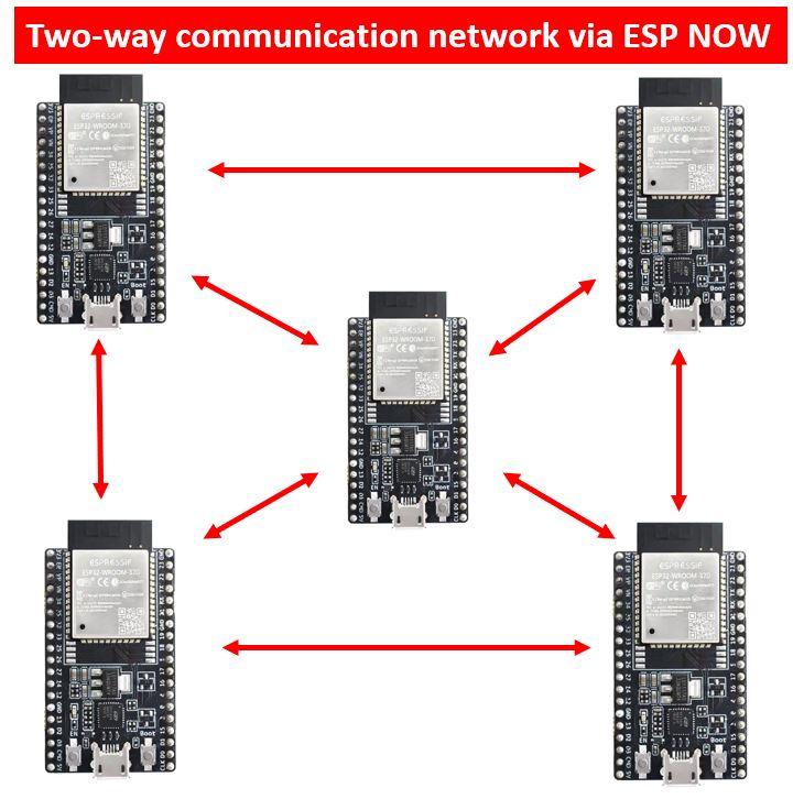 ESP NOW two way communication configuration2