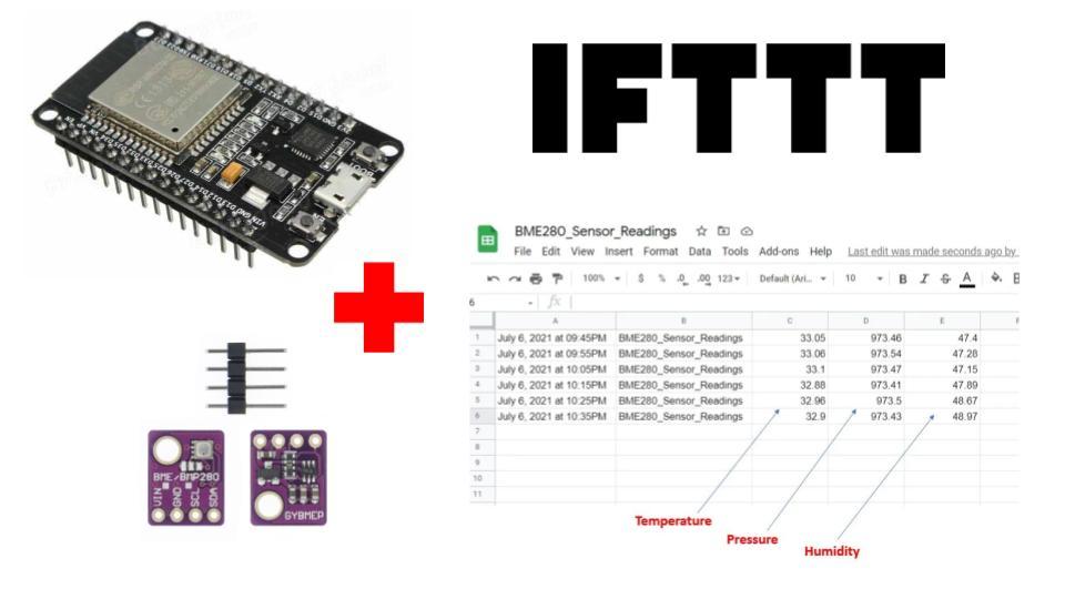 ESP32 ESP8266 Publish Sensor Readings to Google Sheets via IFTTT