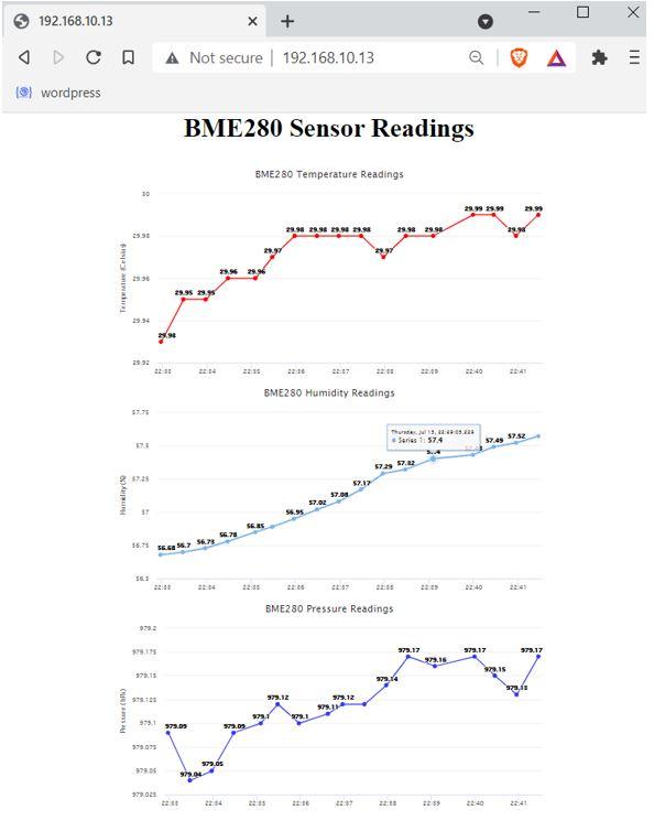 ESP32 and ESP8266 Plotting graphs web server demo1