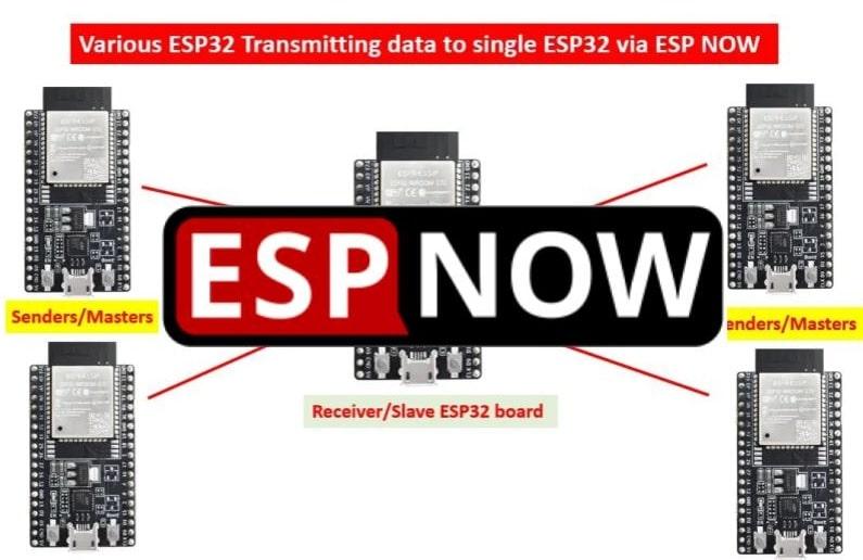 ESP32 esp now gettig started tutorial arduino ide