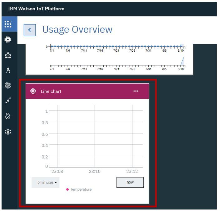 IBM cloud platform building dashboard pic8