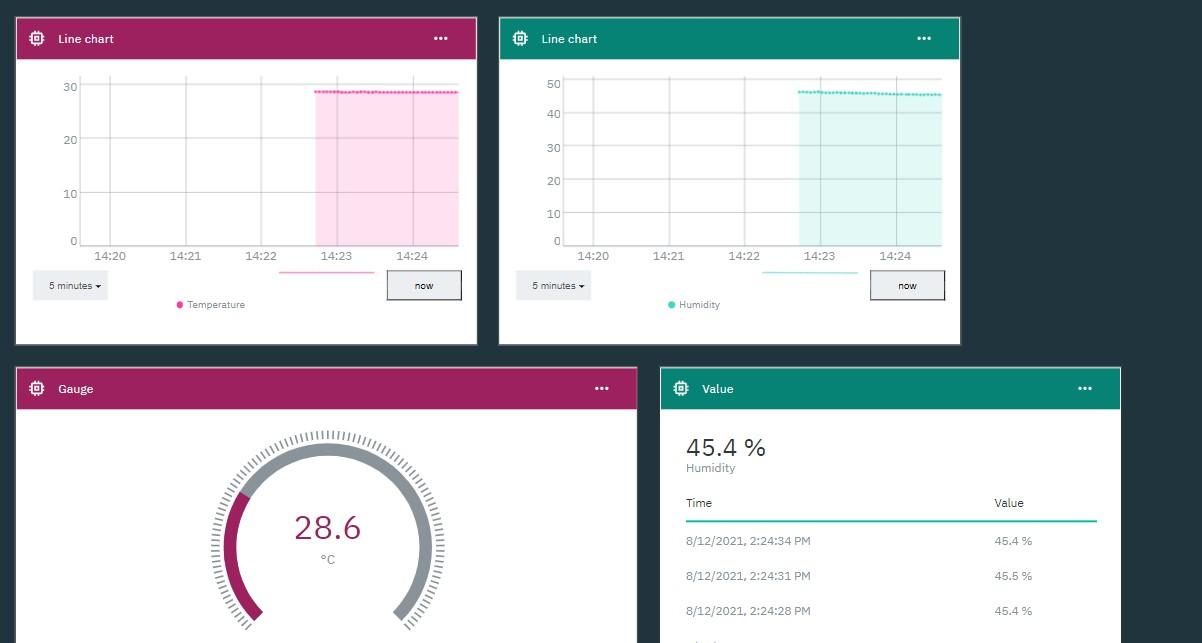 IBM cloud platform with ESP32 demo pic2