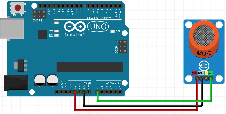 Arduino UNO with MQ3 Analog output
