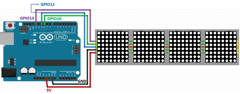 Arduino uno with MAX7219 led matrix