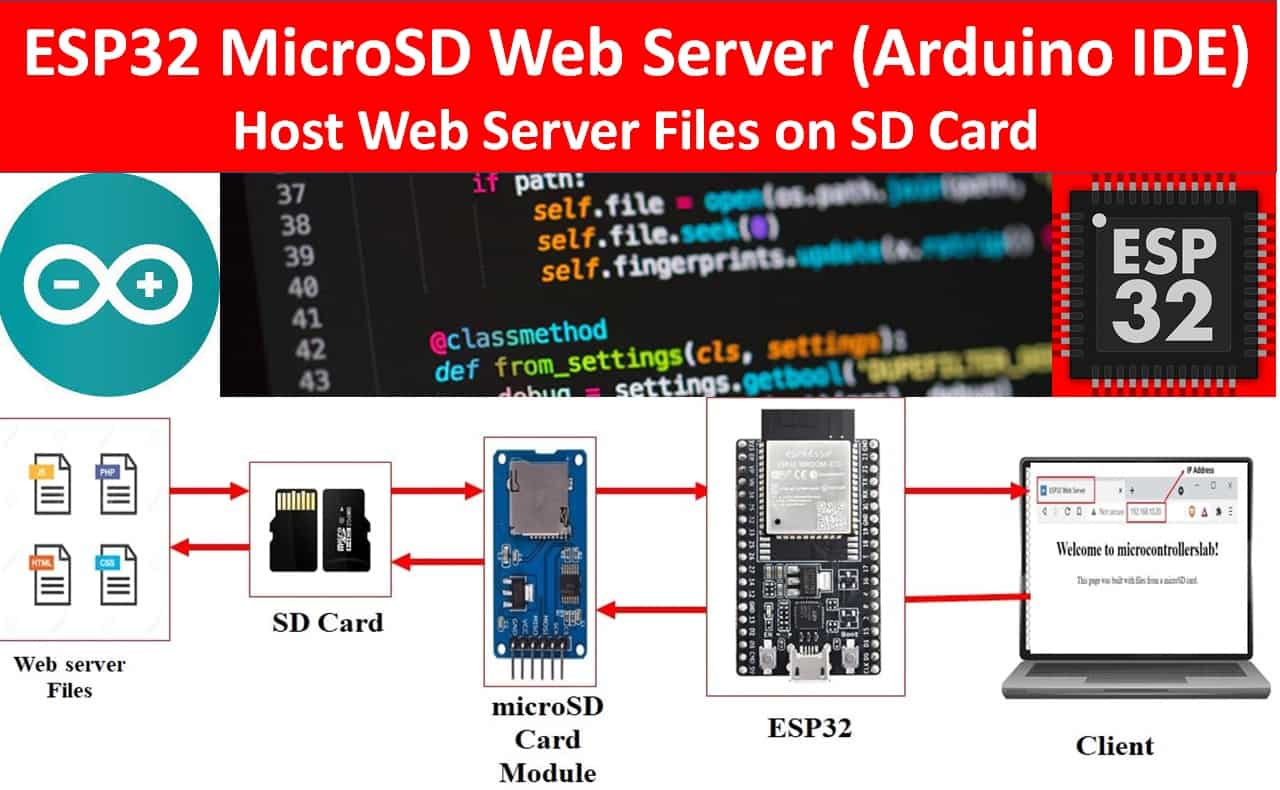 ESP32 web server host files from microsd card