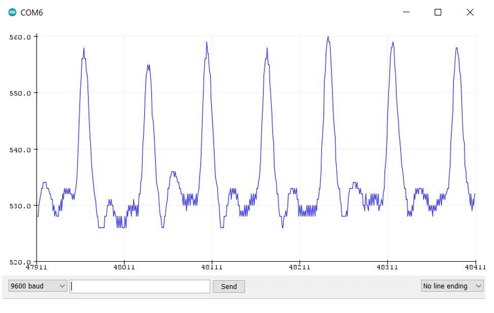 ESP8266 with pulse sensor heart beat demo