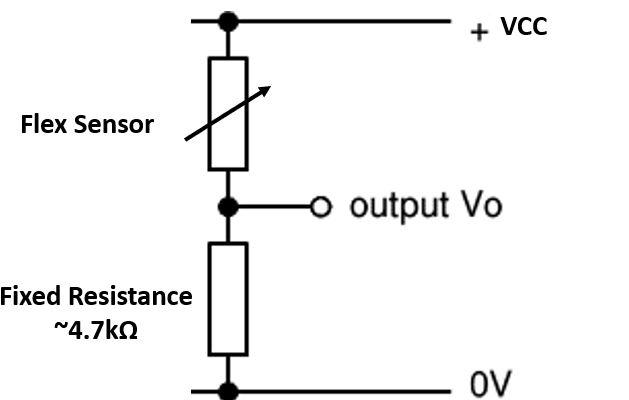 Flex sensor voltage divider