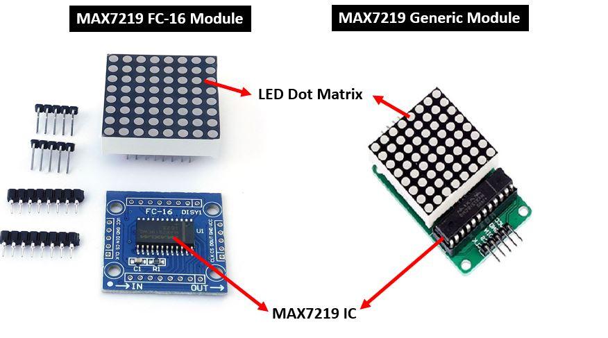 MAX7219 led matrix modules units