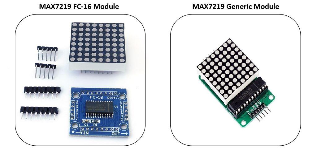 MAX7219 led matrix modules