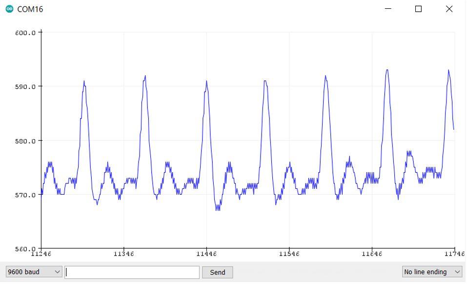 Pulse sensor serial plotter demo
