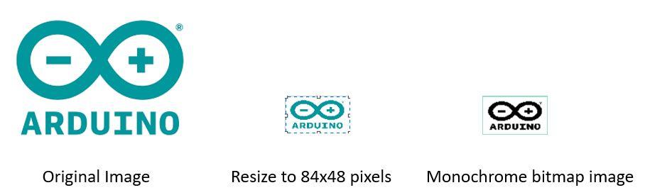 bitmap image resizing