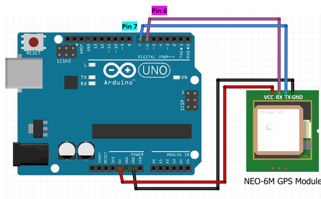 ublox NEO-6M GPS Module interfacing with Arduino