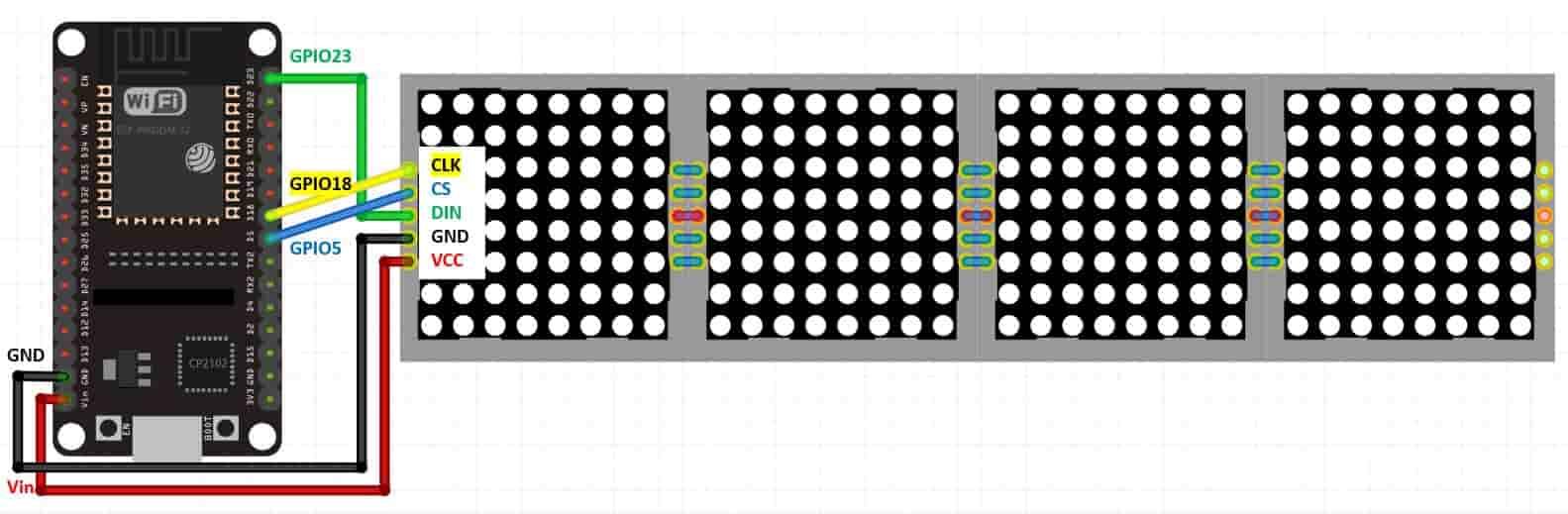 esp32 interfacing with max7219 led dot matrix display